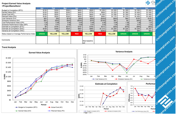 planning scheduling civil engineering templates