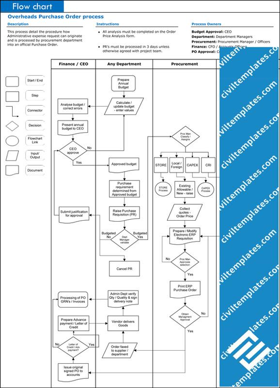 procurement civil engineering templates rh civiltemplates com process flow chart template xls free download process flow chart template xls download